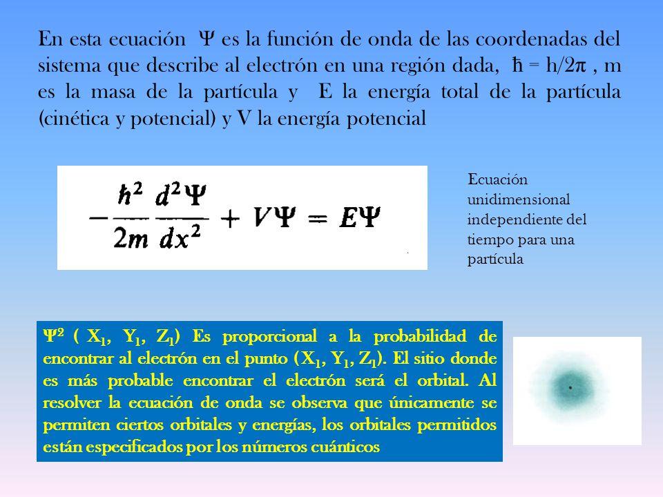 En esta ecuación Ψ es la función de onda de las coordenadas del sistema que describe al electrón en una región dada, ћ = h/2 π, m es la masa de la par