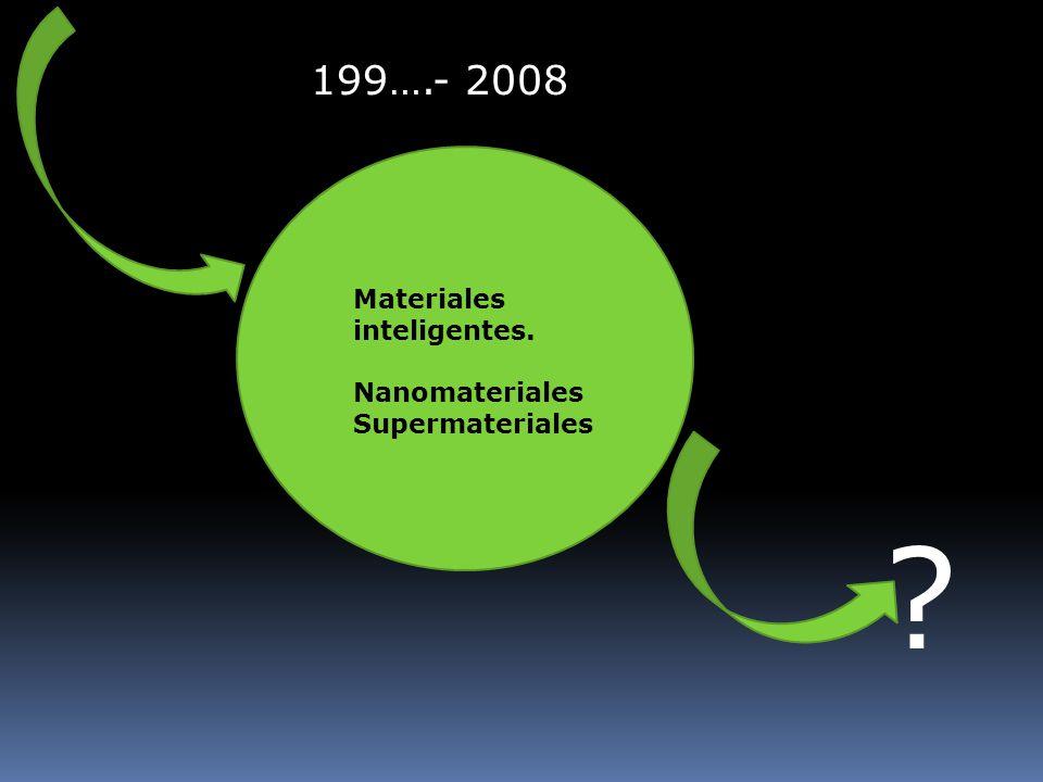 199….- 2008 Materiales inteligentes. Nanomateriales Supermateriales ?