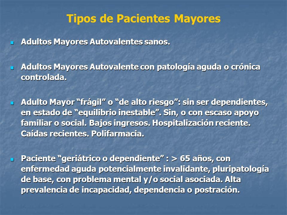 Tipos de Pacientes Mayores Adultos Mayores Autovalentes sanos. Adultos Mayores Autovalentes sanos. Adultos Mayores Autovalente con patología aguda o c