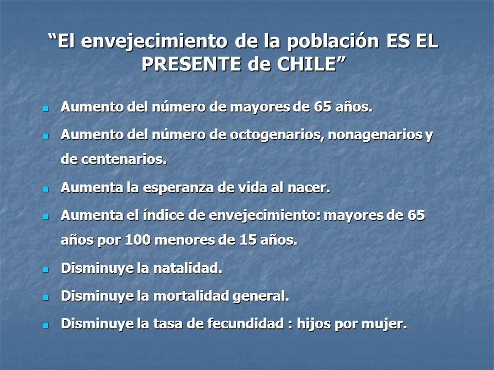 El envejecimiento de la población ES EL PRESENTE de CHILE Aumento del número de mayores de 65 años. Aumento del número de mayores de 65 años. Aumento