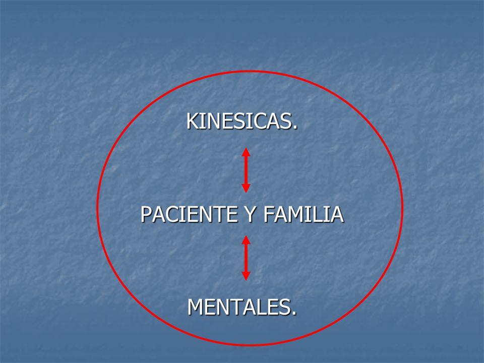 KINESICAS. PACIENTE Y FAMILIA MENTALES.