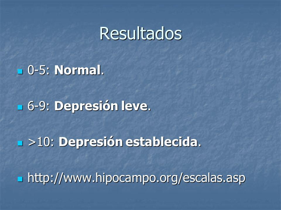 Resultados 0-5: Normal. 0-5: Normal. 6-9: Depresión leve. 6-9: Depresión leve. >10: Depresión establecida. >10: Depresión establecida. http://www.hipo