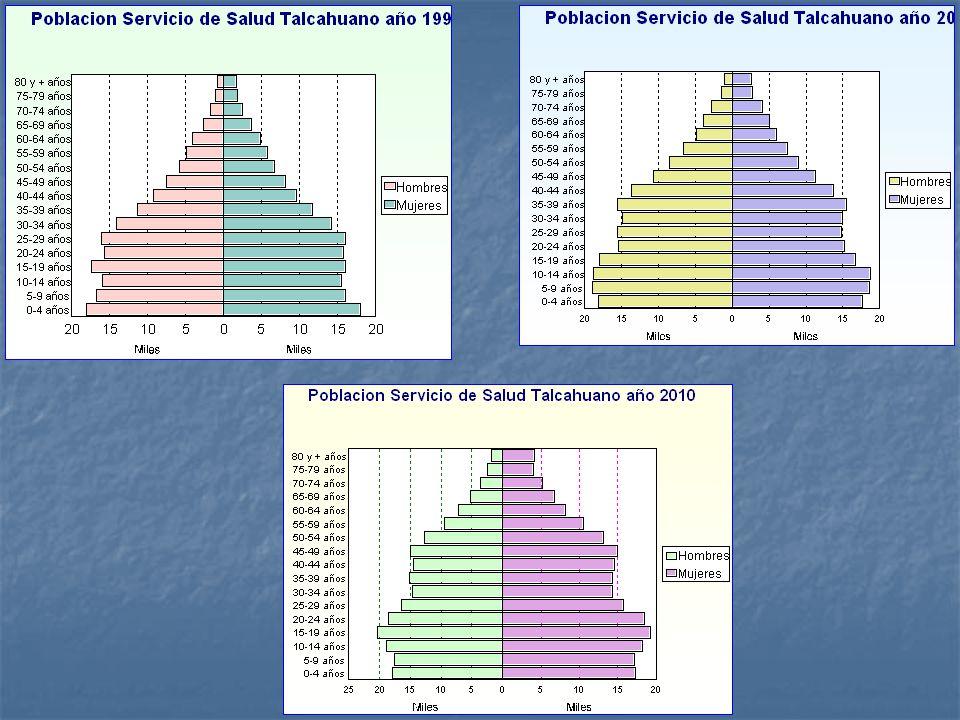 Resultados 0-5: Normal.0-5: Normal. 6-9: Depresión leve.