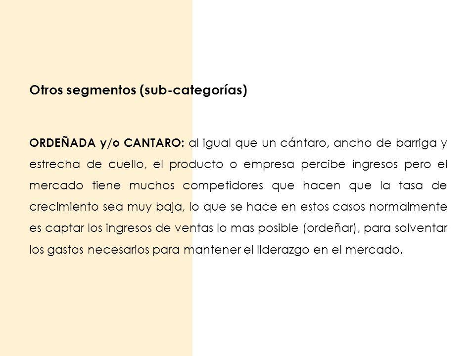 Otros segmentos (sub-categorías) ORDEÑADA y/o CANTARO: al igual que un cántaro, ancho de barriga y estrecha de cuello, el producto o empresa percibe i