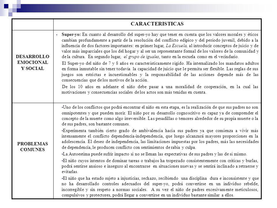 CARACTERISTICAS DESARROLLO EMOCIONAL Y SOCIAL Grupo de Iguales: Constituye una subcultura propia con reglas, costumbres, requisitos y juegos preferido
