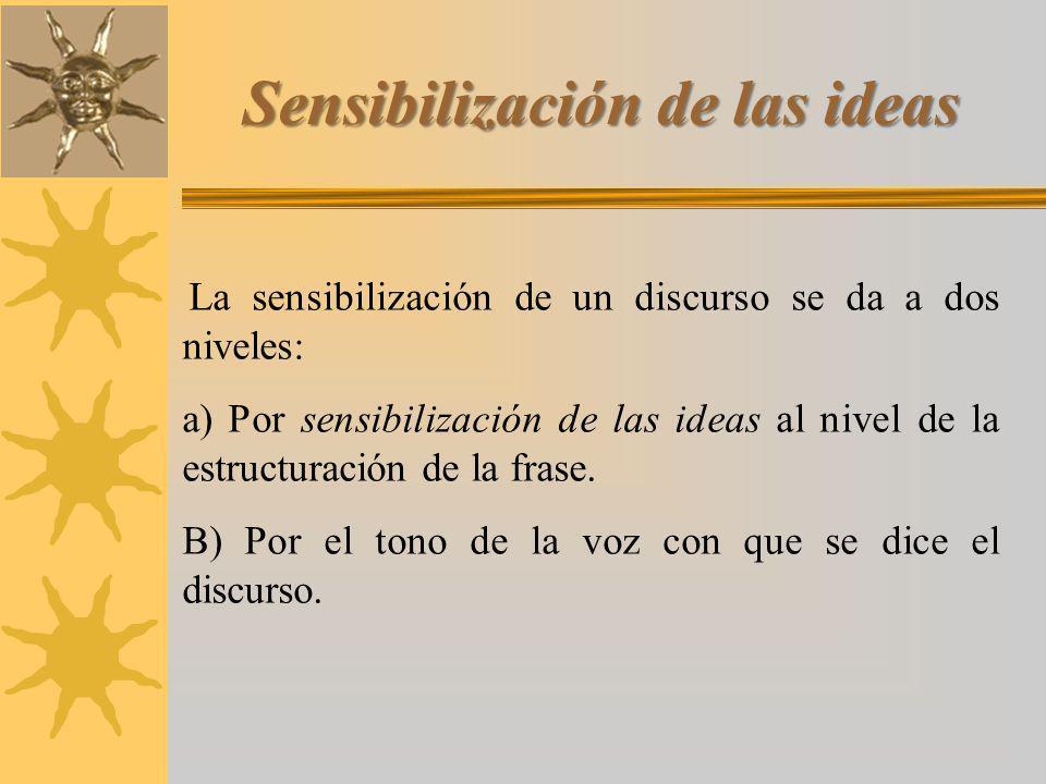 Sensibilización de las ideas La sensibilización de un discurso se da a dos niveles: a) Por sensibilización de las ideas al nivel de la estructuración de la frase.