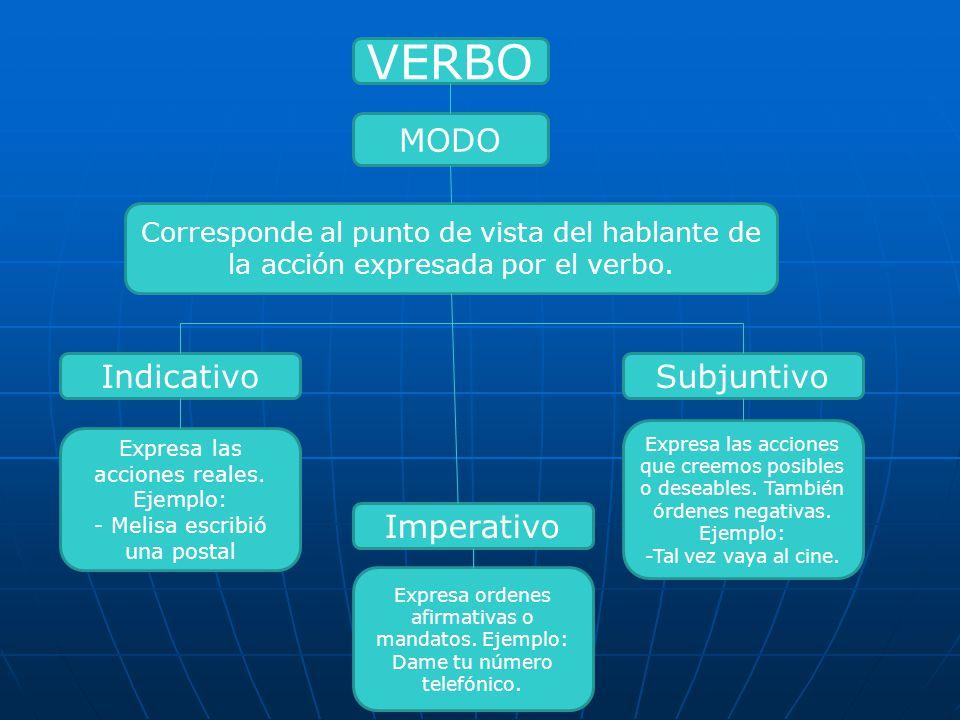 Preposición y conjunción Las preposiciones y las conjunciones son palabras que sirven para realizar dos palabras o grupos de palabras.