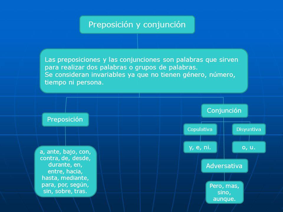 Elementos que conforman un texto Un texto es un todo compuesto por elementos mas pequeños.
