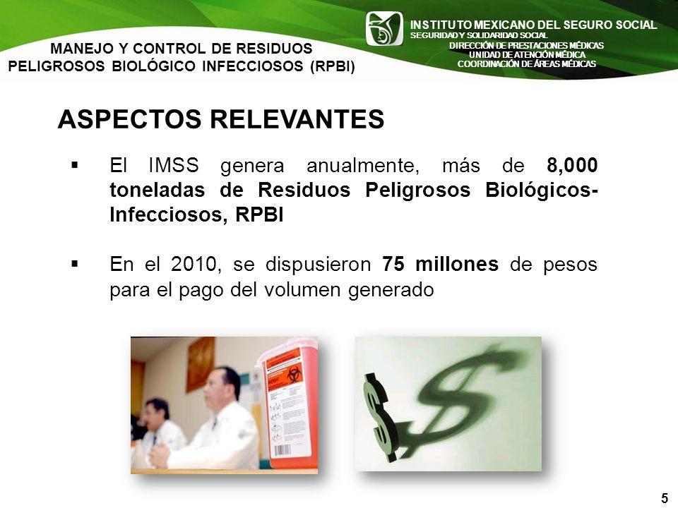 INSTITUTO MEXICANO DEL SEGURO SOCIAL SEGURIDAD Y SOLIDARIDAD SOCIAL INSTITUTO MEXICANO DEL SEGURO SOCIAL SEGURIDAD Y SOLIDARIDAD SOCIAL ASPECTOS RELEV