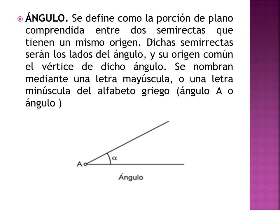 ÁNGULO. Se define como la porción de plano comprendida entre dos semirectas que tienen un mismo origen. Dichas semirrectas serán los lados del ángulo,