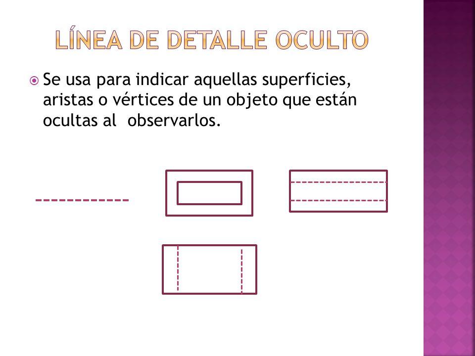 Se usa para indicar aquellas superficies, aristas o vértices de un objeto que están ocultas al observarlos.