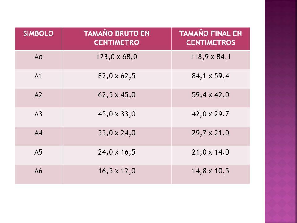 SIMBOLOTAMAÑO BRUTO EN CENTIMETRO TAMAÑO FINAL EN CENTIMETROS Ao123,0 x 68,0118,9 x 84,1 A182,0 x 62,584,1 x 59,4 A262,5 x 45,059,4 x 42,0 A345,0 x 33