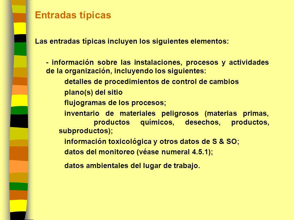 Entradas típicas Las entradas típicas incluyen los siguientes elementos: - información sobre las instalaciones, procesos y actividades de la organizac