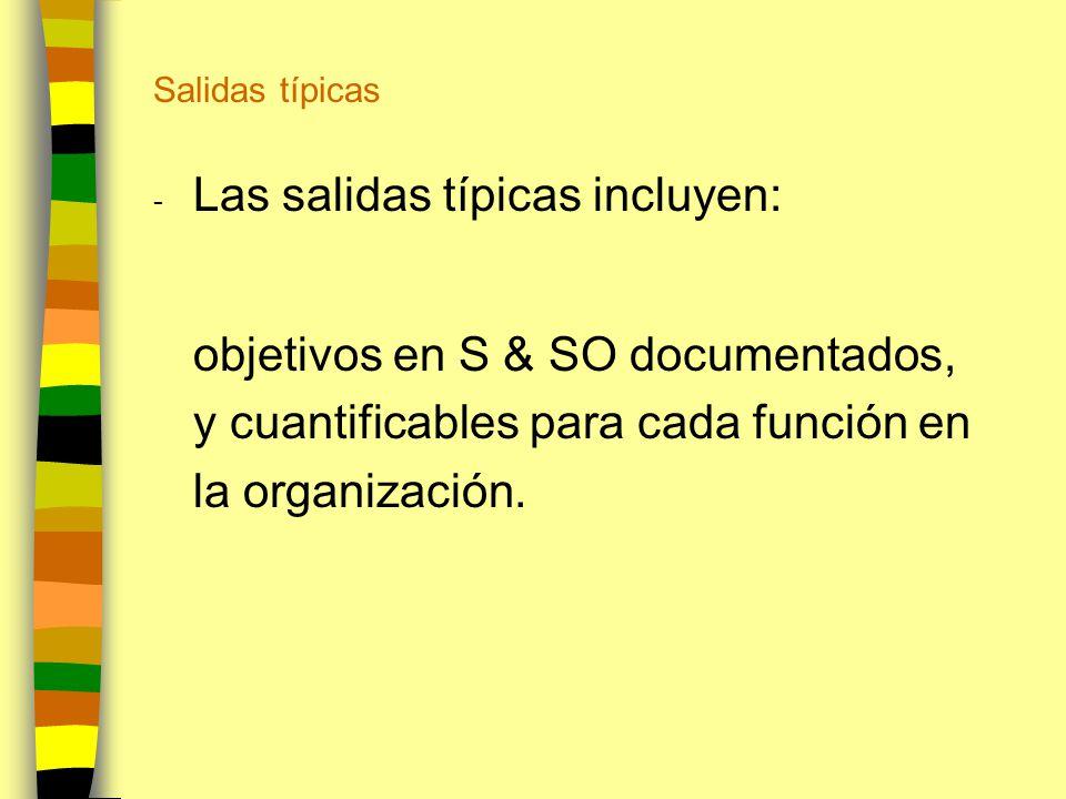 Salidas típicas - Las salidas típicas incluyen: objetivos en S & SO documentados, y cuantificables para cada función en la organización.