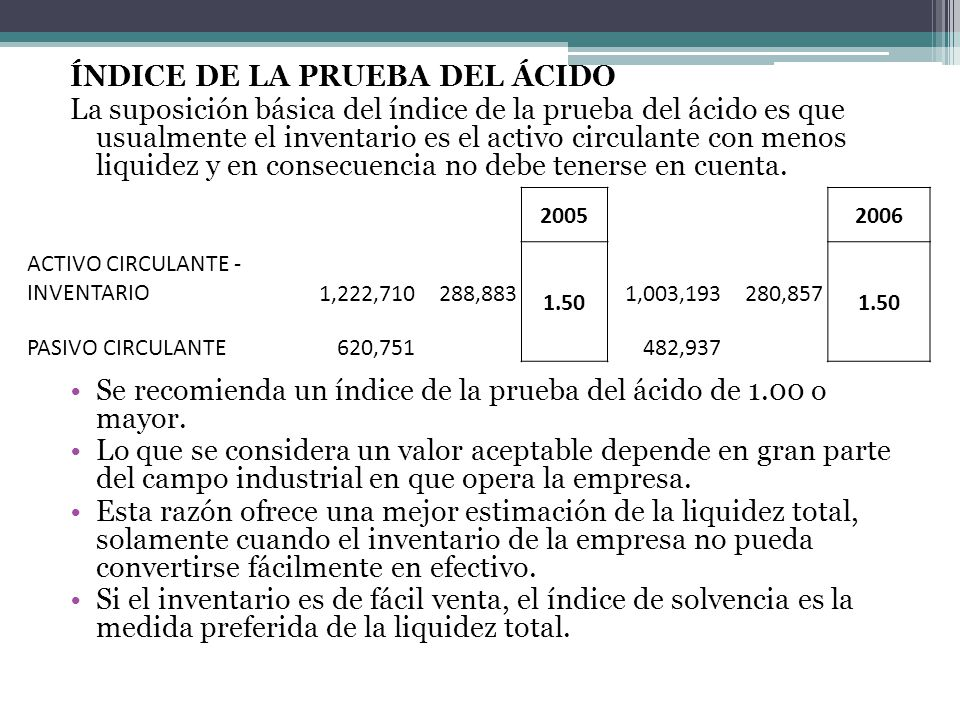 ÍNDICE DE LA PRUEBA DEL ÁCIDO La suposición básica del índice de la prueba del ácido es que usualmente el inventario es el activo circulante con menos