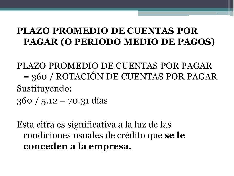 PLAZO PROMEDIO DE CUENTAS POR PAGAR (O PERIODO MEDIO DE PAGOS) PLAZO PROMEDIO DE CUENTAS POR PAGAR = 360 / ROTACIÓN DE CUENTAS POR PAGAR Sustituyendo: