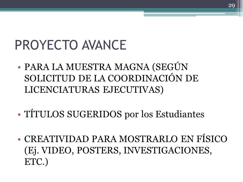 PROYECTO AVANCE PARA LA MUESTRA MAGNA (SEGÚN SOLICITUD DE LA COORDINACIÓN DE LICENCIATURAS EJECUTIVAS) TÍTULOS SUGERIDOS por los Estudiantes CREATIVID