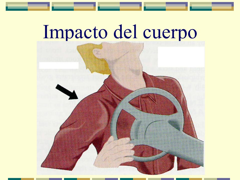 Impacto del cuerpo
