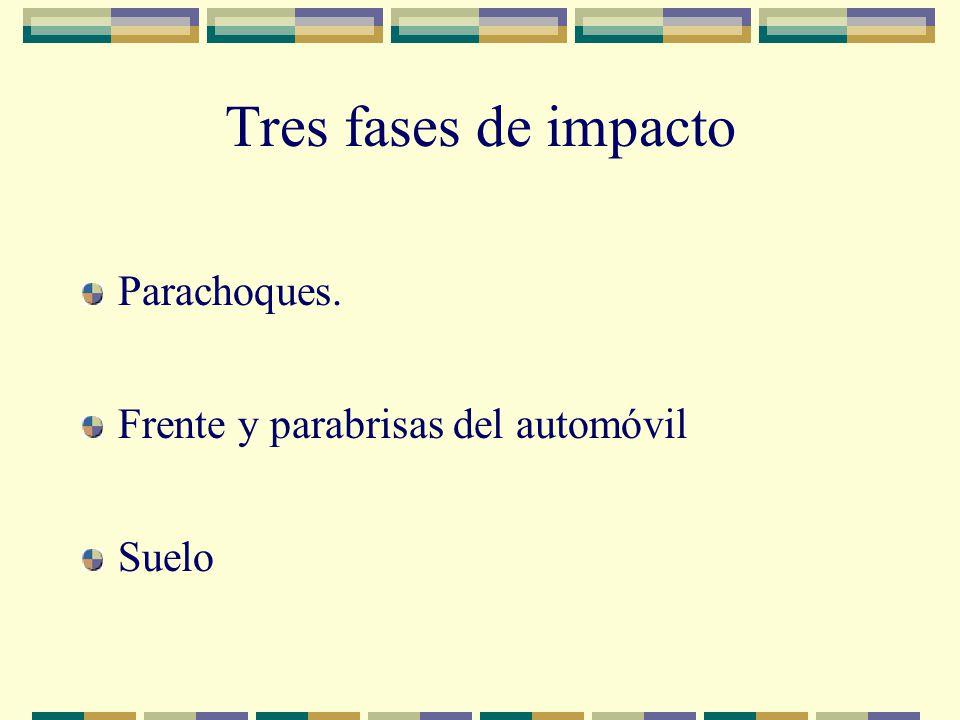 Tres fases de impacto Parachoques. Frente y parabrisas del automóvil Suelo
