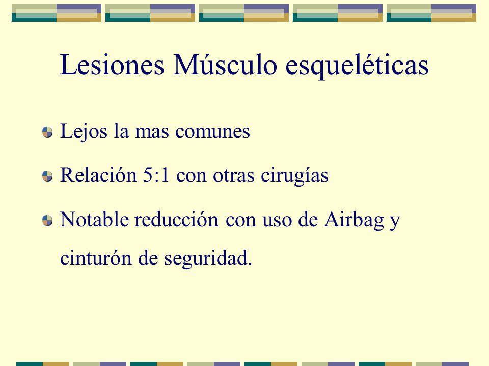 Lesiones Músculo esqueléticas Lejos la mas comunes Relación 5:1 con otras cirugías Notable reducción con uso de Airbag y cinturón de seguridad.
