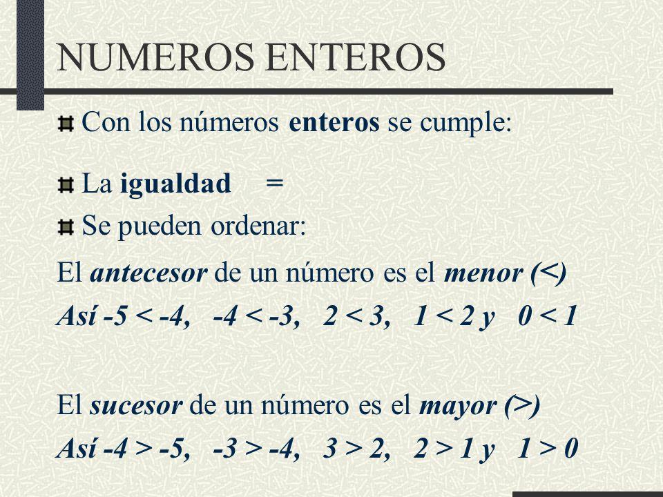 NUMEROS ENTEROS Con los números enteros se cumple: La igualdad = Se pueden ordenar: El antecesor de un número es el menor ( < ) Así -5 < -4, -4 < -3, 2 < 3, 1 < 2 y 0 < 1 El sucesor de un número es el mayor ( > ) Así -4 > -5, -3 > -4, 3 > 2, 2 > 1 y 1 > 0
