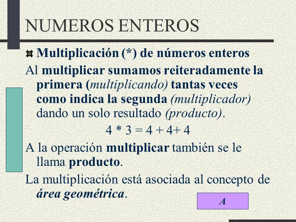 NUMEROS ENTEROS Multiplicación (*) de números enteros Al multiplicar sumamos reiteradamente la primera (multiplicando) tantas veces como indica la segunda (multiplicador) dando un solo resultado (producto).
