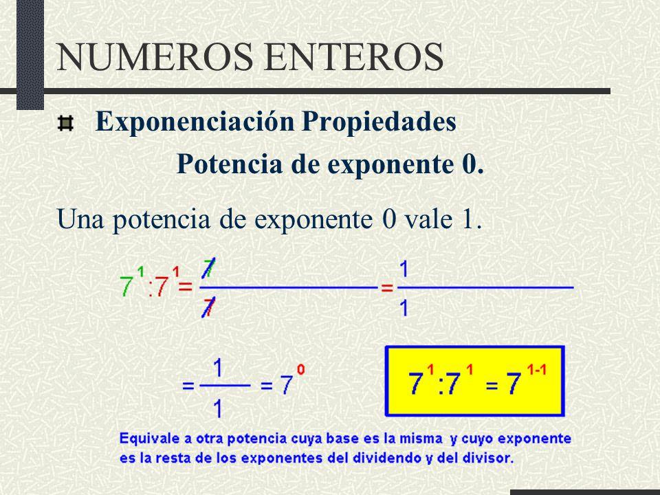 NUMEROS ENTEROS Exponenciación Propiedades Potencia de exponente 0.