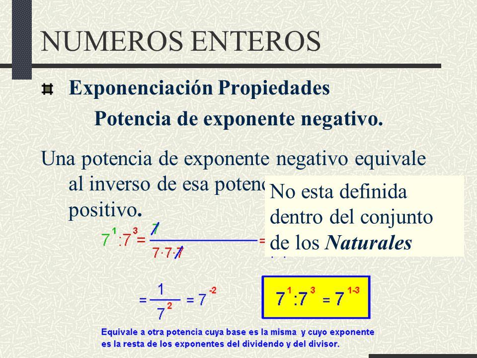 NUMEROS ENTEROS Exponenciación Propiedades Potencia de exponente negativo.