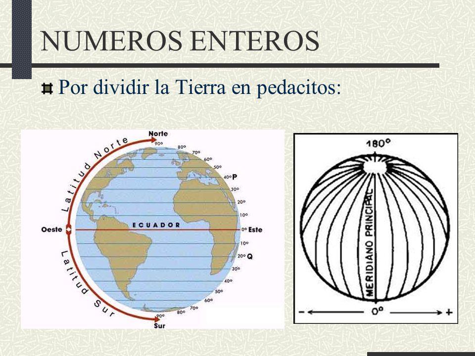 NUMEROS ENTEROS Medir el ángulo de inclinación de la Tierra que da origen a las estaciones: