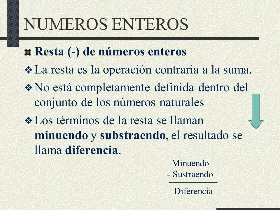 NUMEROS ENTEROS Resta (-) de números enteros La resta es la operación contraria a la suma.