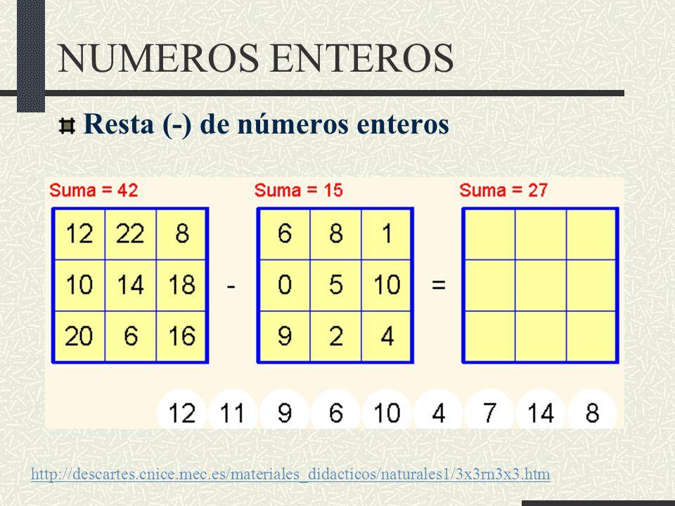 NUMEROS ENTEROS Resta (-) de números enteros http://descartes.cnice.mec.es/materiales_didacticos/naturales1/3x3rn3x3.htm