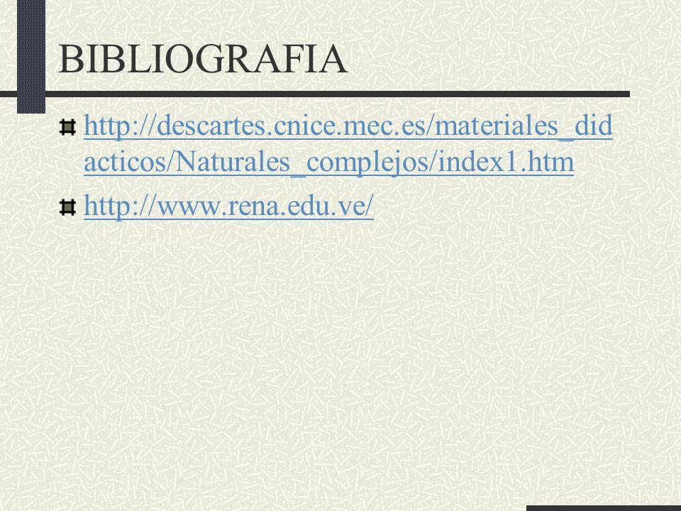 BIBLIOGRAFIA http://descartes.cnice.mec.es/materiales_did acticos/Naturales_complejos/index1.htm http://www.rena.edu.ve/