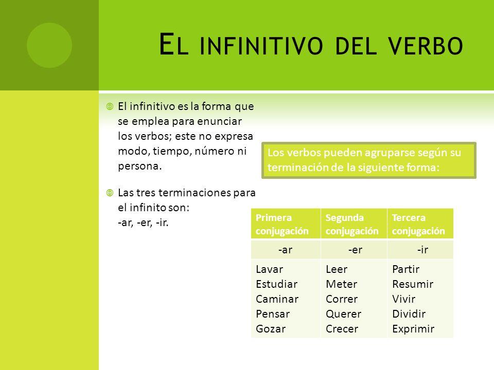 E L INFINITIVO DEL VERBO El infinitivo es la forma que se emplea para enunciar los verbos; este no expresa modo, tiempo, número ni persona. Las tres t
