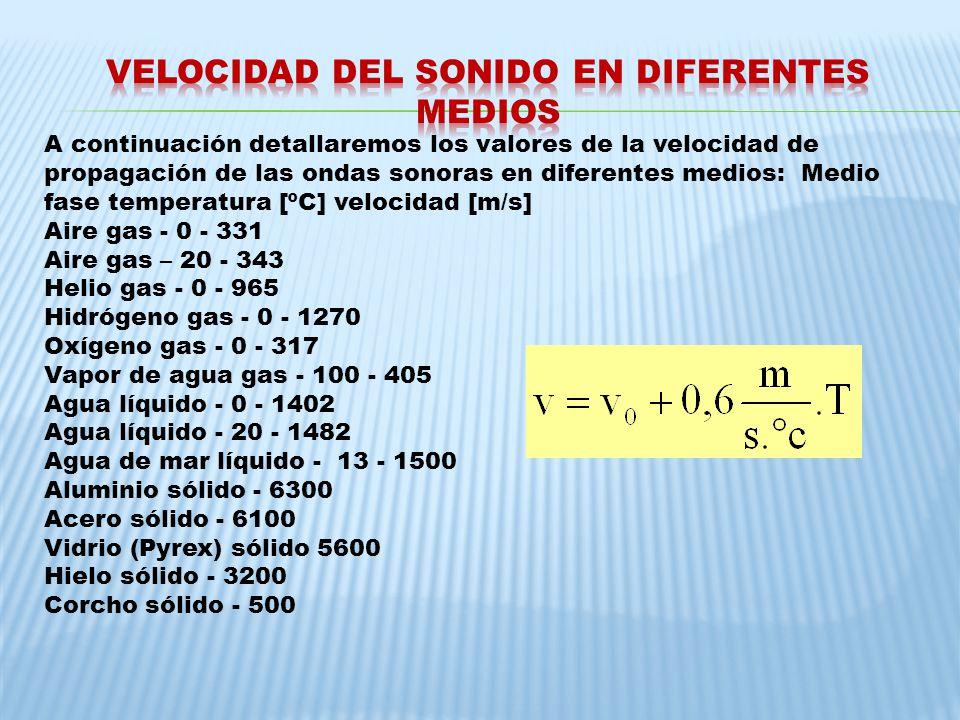 A continuación detallaremos los valores de la velocidad de propagación de las ondas sonoras en diferentes medios: Medio fase temperatura [ºC] velocida