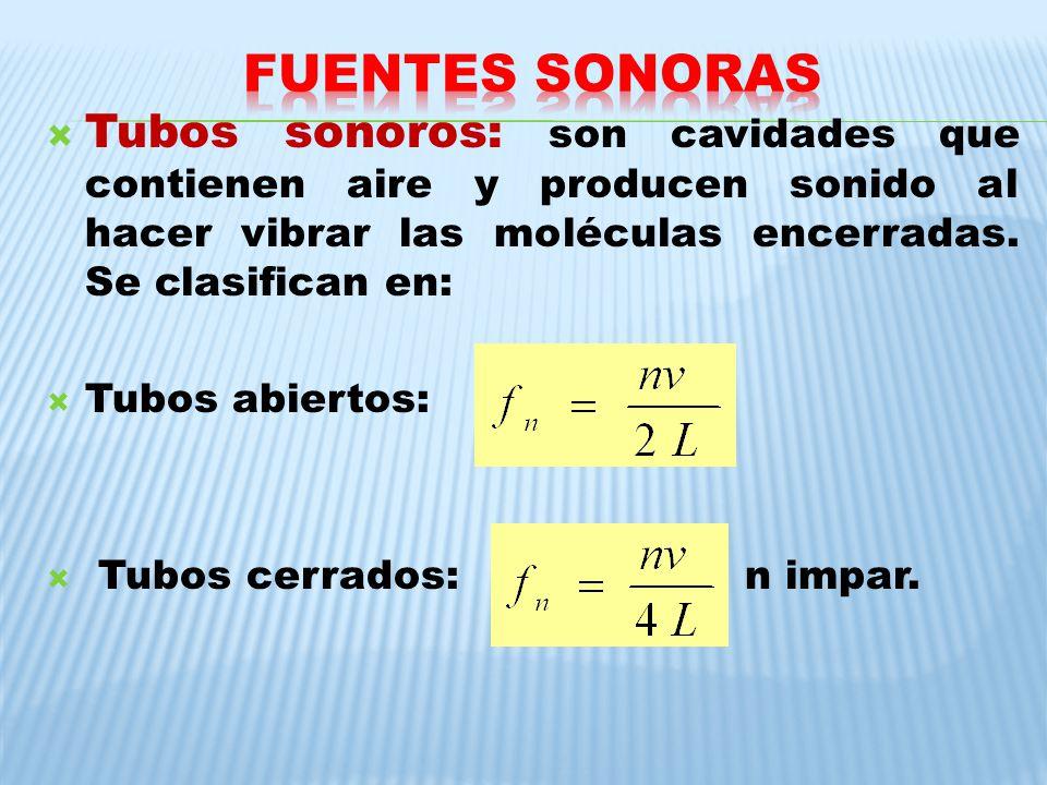 Tubos sonoros: son cavidades que contienen aire y producen sonido al hacer vibrar las moléculas encerradas. Se clasifican en: Tubos abiertos: Tubos ce