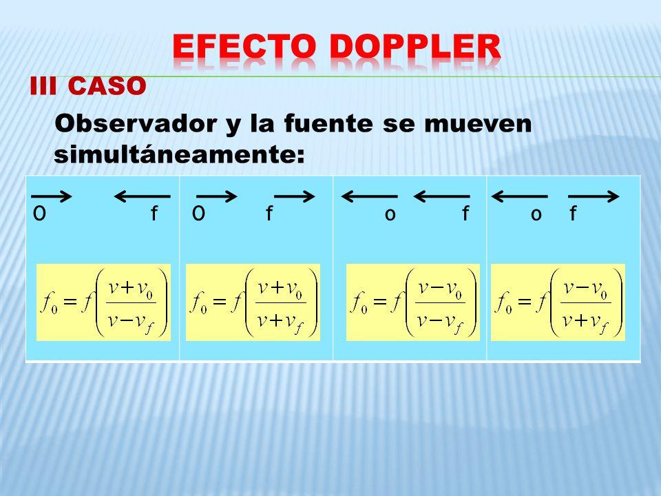 III CASO Observador y la fuente se mueven simultáneamente: O f o f