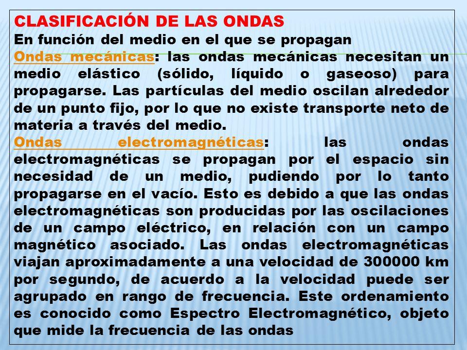 CLASIFICACIÓN DE LAS ONDAS En función del medio en el que se propagan Ondas mecánicasOndas mecánicas: las ondas mecánicas necesitan un medio elástico