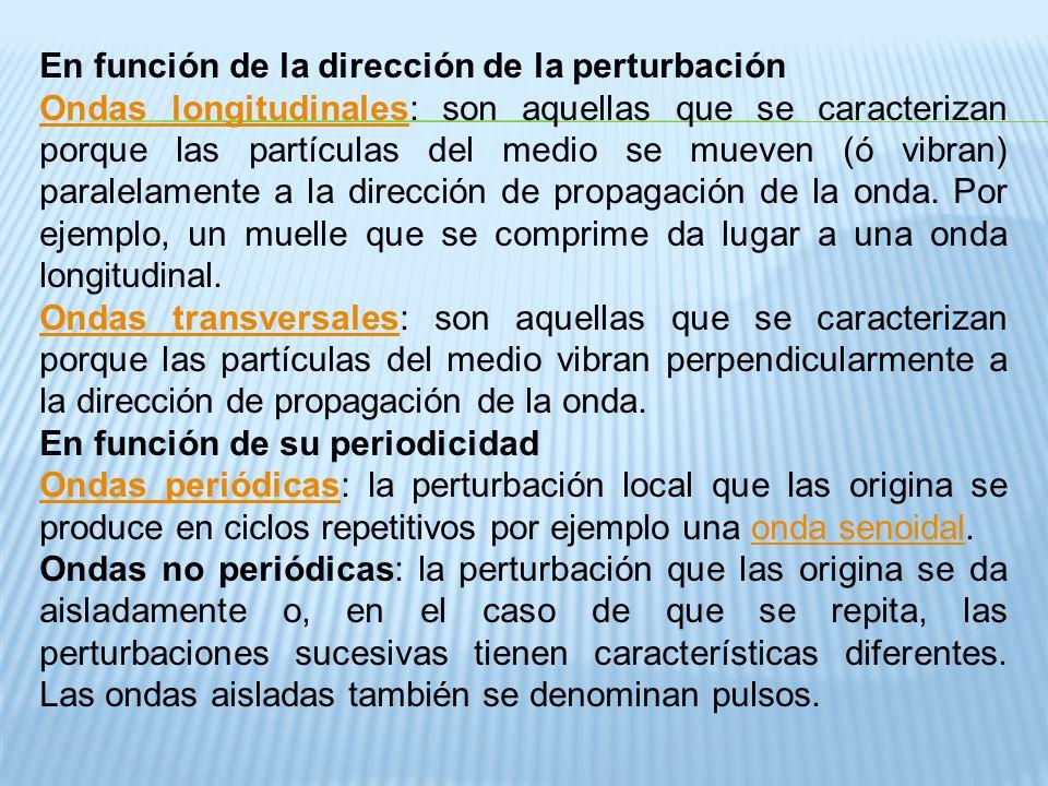 En función de la dirección de la perturbación Ondas longitudinalesOndas longitudinales: son aquellas que se caracterizan porque las partículas del med
