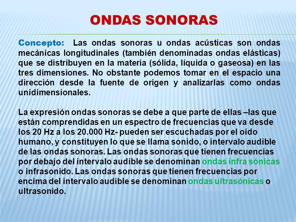 ONDAS SONORAS Concepto: Las ondas sonoras u ondas acústicas son ondas mecánicas longitudinales (también denominadas ondas elásticas) que se distribuye