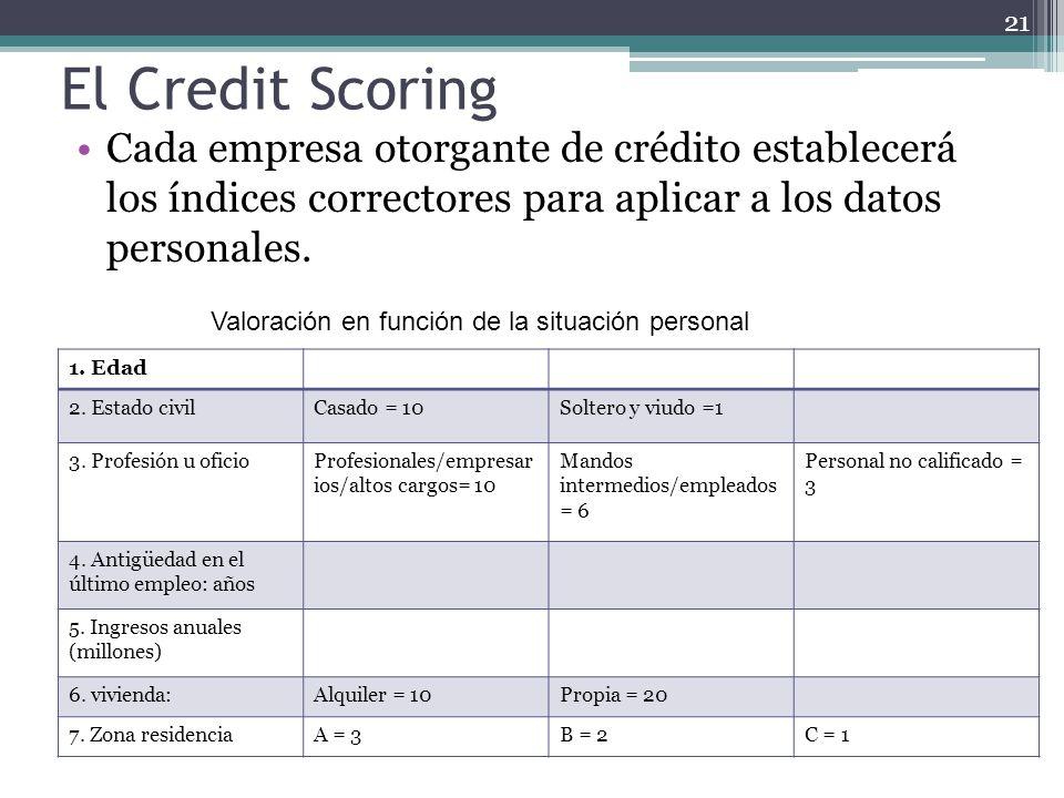 El Credit Scoring Cada empresa otorgante de crédito establecerá los índices correctores para aplicar a los datos personales. 1. Edad 2. Estado civilCa