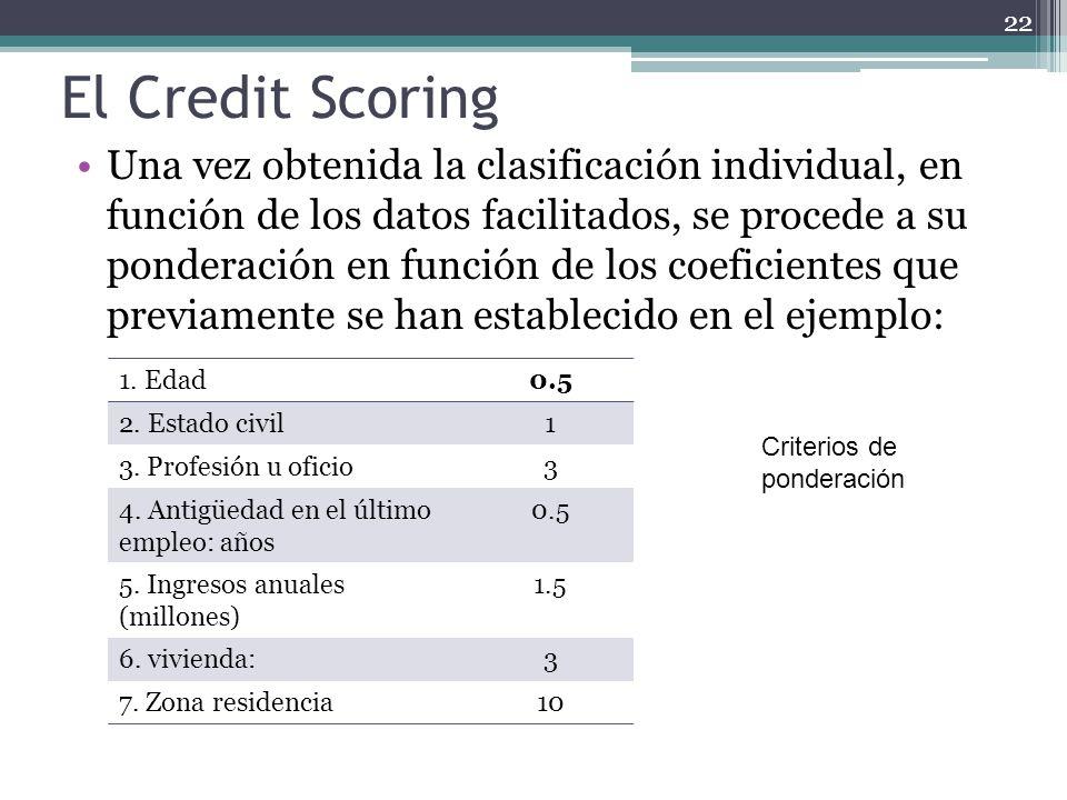 El Credit Scoring Una vez obtenida la clasificación individual, en función de los datos facilitados, se procede a su ponderación en función de los coe