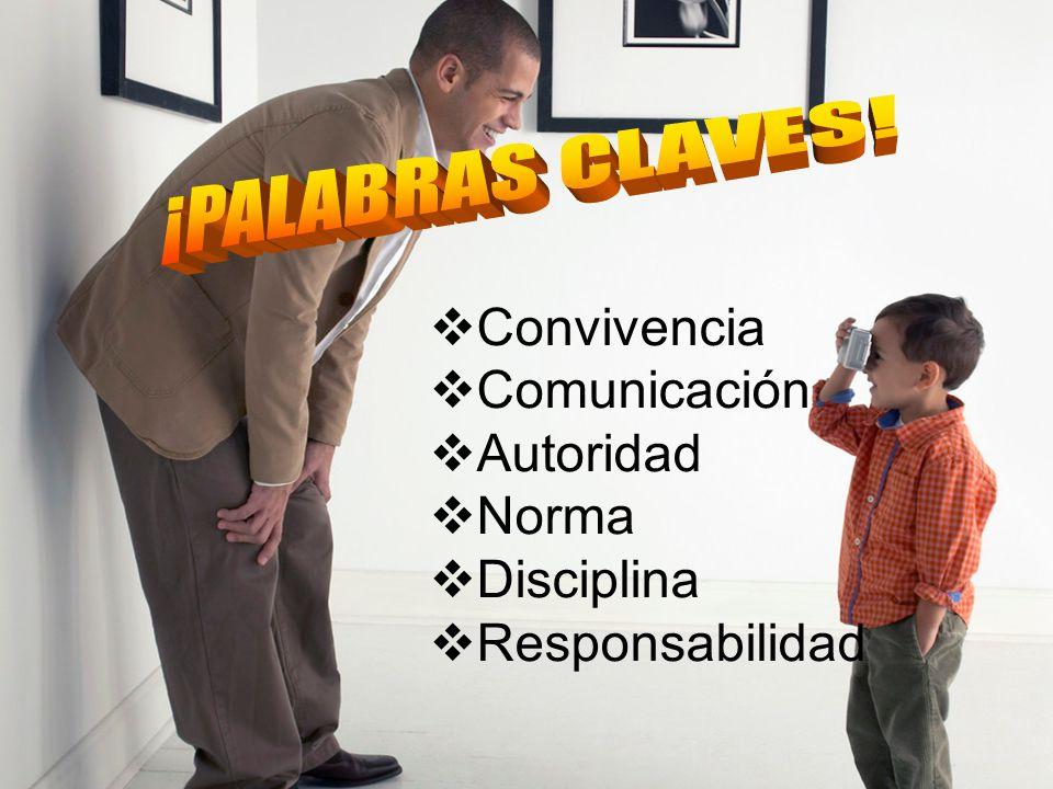 Convivencia Comunicación Autoridad Norma Disciplina Responsabilidad