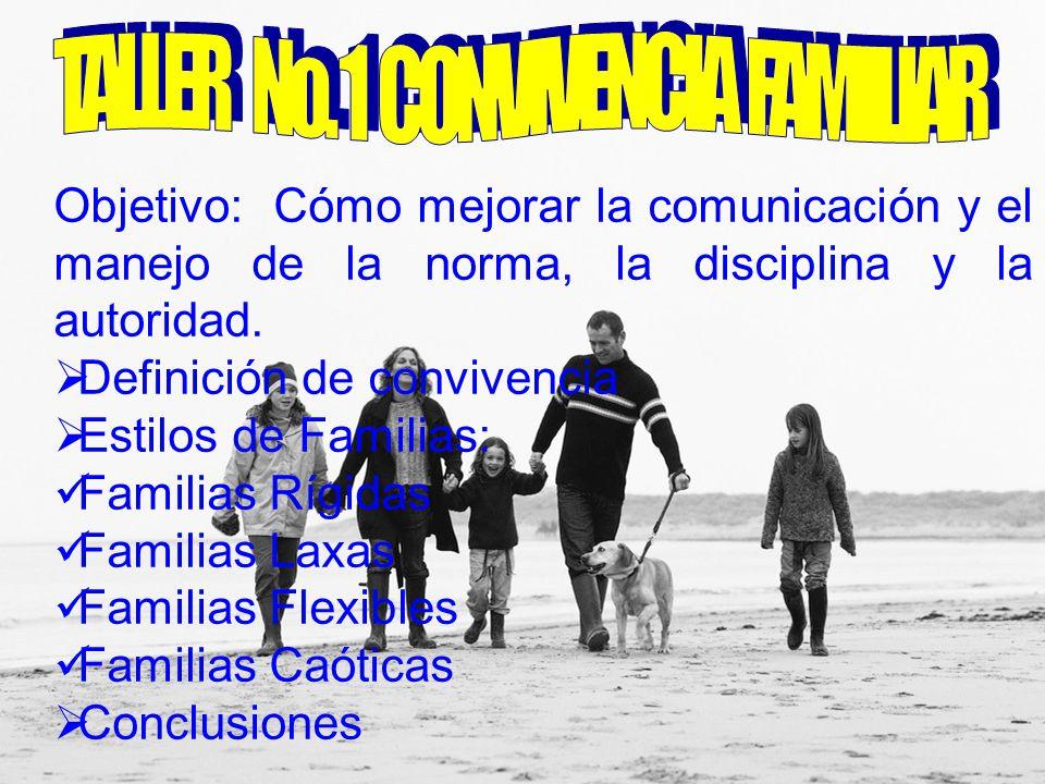 Objetivo: Cómo mejorar la comunicación y el manejo de la norma, la disciplina y la autoridad. Definición de convivencia Estilos de Familias: Familias