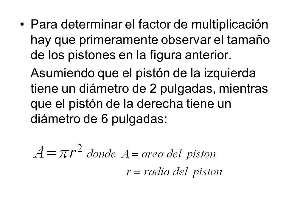 Para determinar el factor de multiplicación hay que primeramente observar el tamaño de los pistones en la figura anterior. Asumiendo que el pistón de
