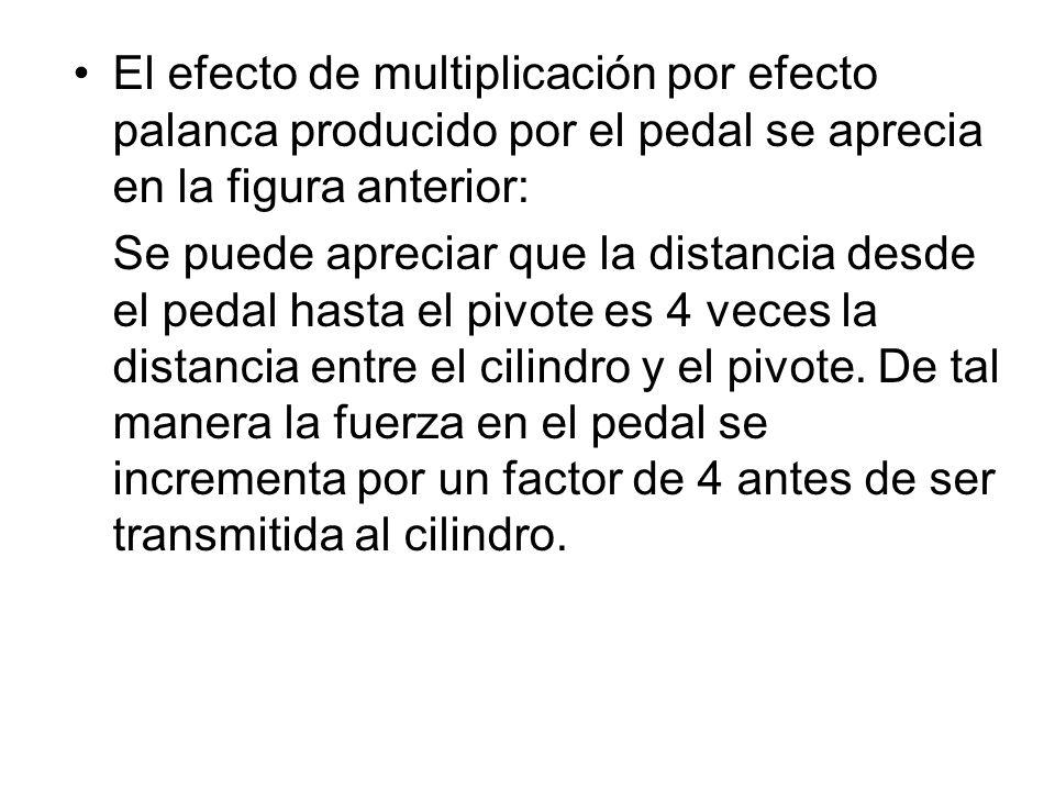 El efecto de multiplicación por efecto palanca producido por el pedal se aprecia en la figura anterior: Se puede apreciar que la distancia desde el pe
