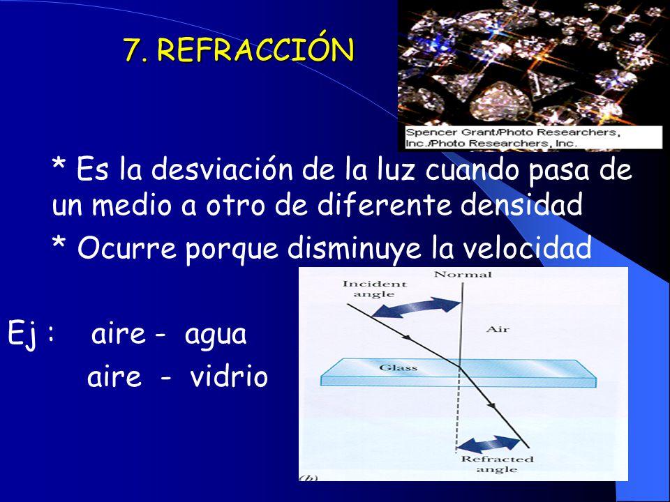 7. REFRACCIÓN * Es la desviación de la luz cuando pasa de un medio a otro de diferente densidad * Ocurre porque disminuye la velocidad Ej : aire - agu