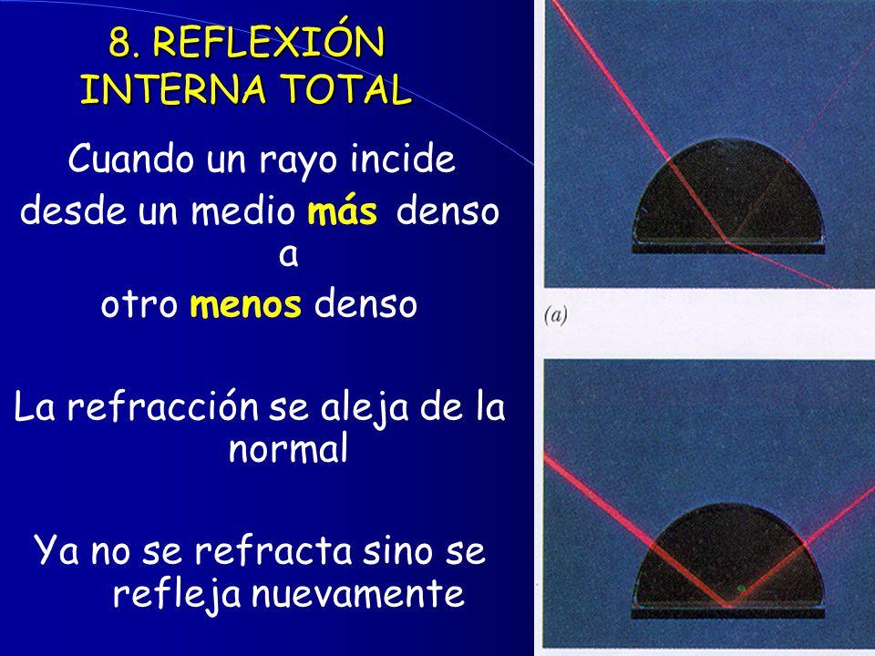 8. REFLEXIÓN INTERNA TOTAL Cuando un rayo incide desde un medio más denso a otro menos denso La refracción se aleja de la normal Ya no se refracta sin