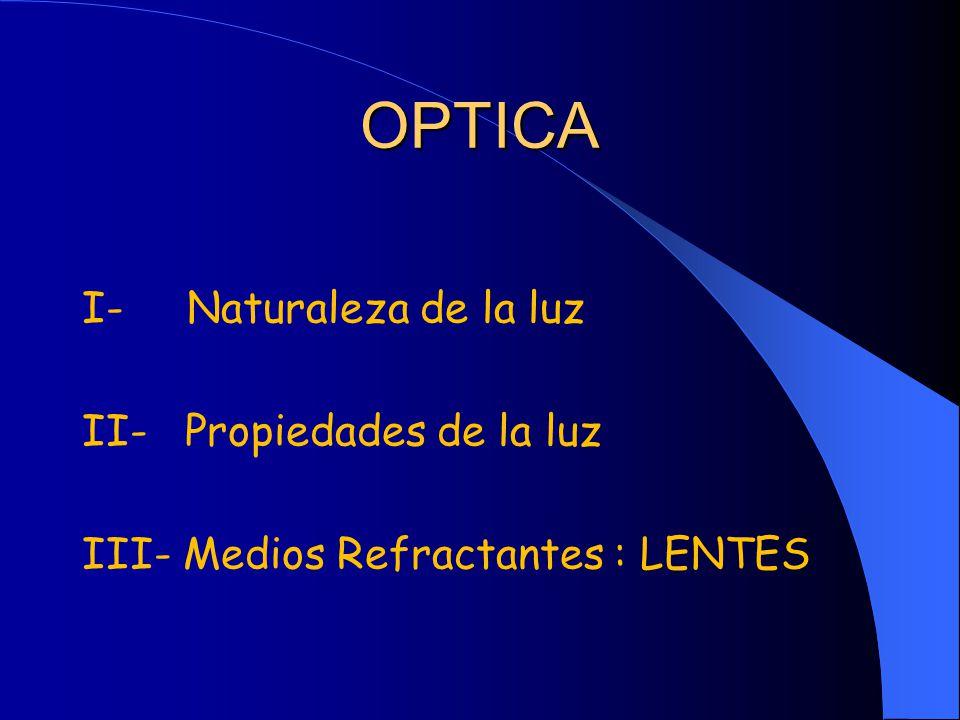 OPTICA I- Naturaleza de la luz II- Propiedades de la luz III- Medios Refractantes : LENTES