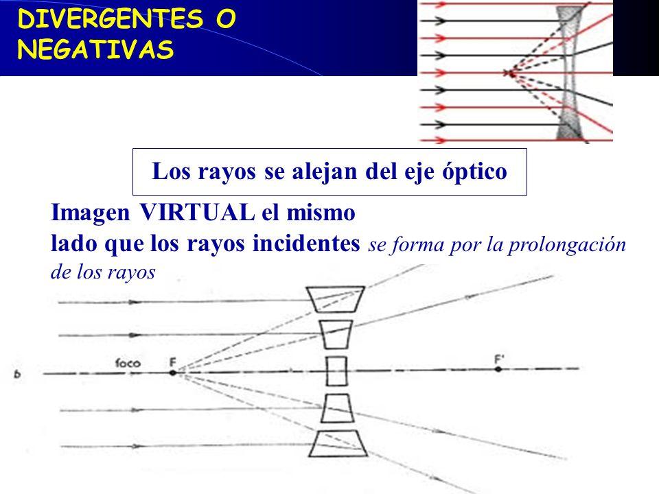 Los rayos se alejan del eje óptico DIVERGENTES O NEGATIVAS Imagen VIRTUAL el mismo lado que los rayos incidentes se forma por la prolongación de los rayos