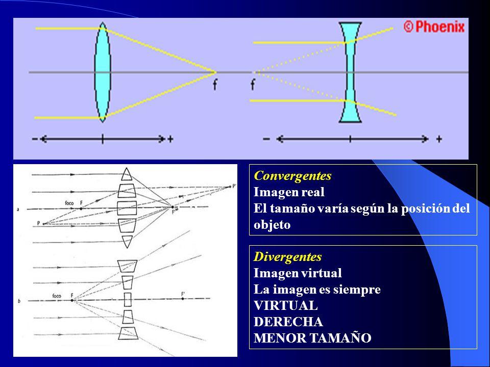 Convergentes Imagen real El tamaño varía según la posición del objeto Divergentes Imagen virtual La imagen es siempre VIRTUAL DERECHA MENOR TAMAÑO